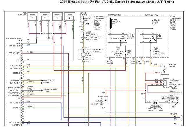 2006 hyundai santa fe ac wiring diagram hyundai santa fe ... on