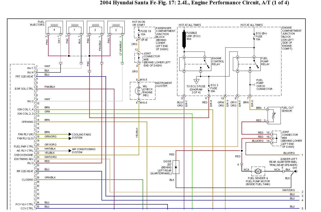 2004 hyundai santa fe car stereo radio wiring diagram 1965 ford ranchero no power to fuel pump