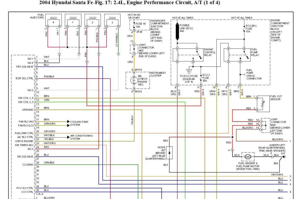 medium resolution of hyundai fuel pump wiring wiring diagram expert hyundai fuel pump wiring diagram hyundai fuel pump wiring