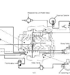 jaguar xjs fuel system diagram wiring diagrams konsultjaguar xjs wiring diagram 20 [ 1117 x 760 Pixel ]