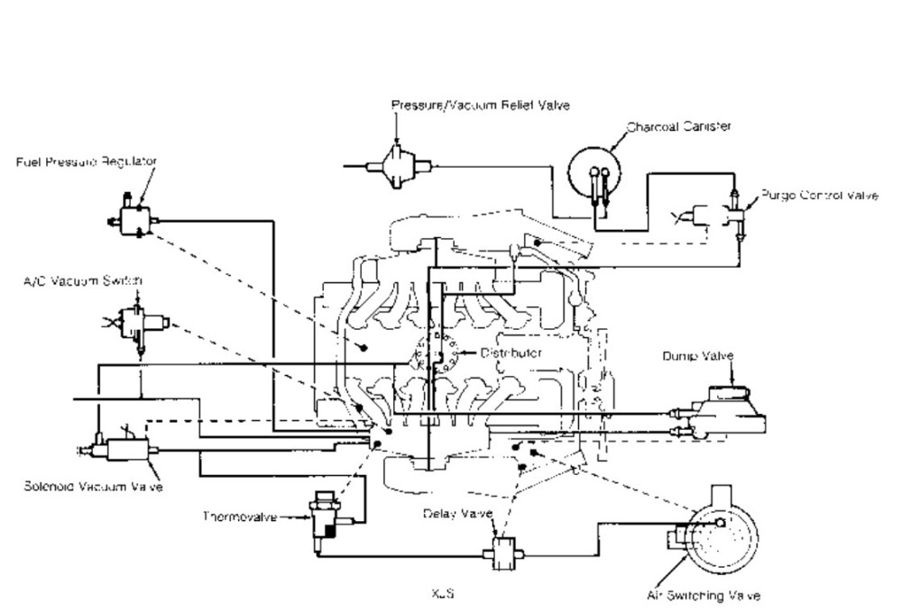 medium resolution of jaguar xjs fuel system diagram wiring diagrams konsultjaguar xjs wiring diagram 20