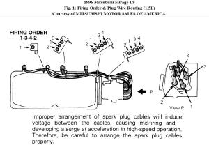 1995 Mitsubishi Mirage Engine Diagram | Wiring Library