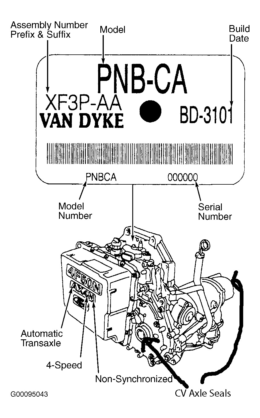 2002 Ford Taurus Transmission Fluid Is Leaking: Under the