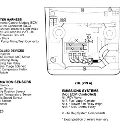 1996 chevy corsica wiring diagram bull wiring diagram for free [ 1613 x 1374 Pixel ]
