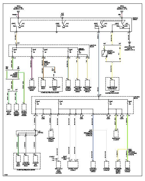 Fuse Box Panel Diagram For 2001 Mazda B2500 2001 Hyundai