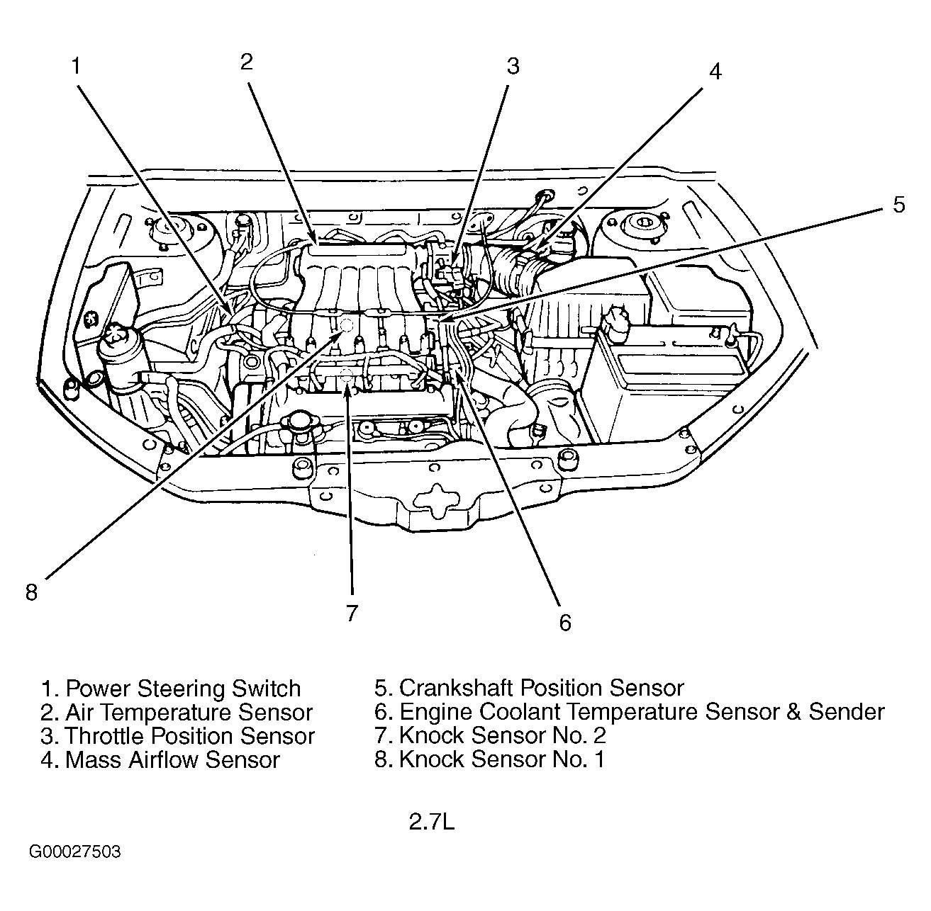 Knock Sensor Location Hyundai Santa Fe Good Day