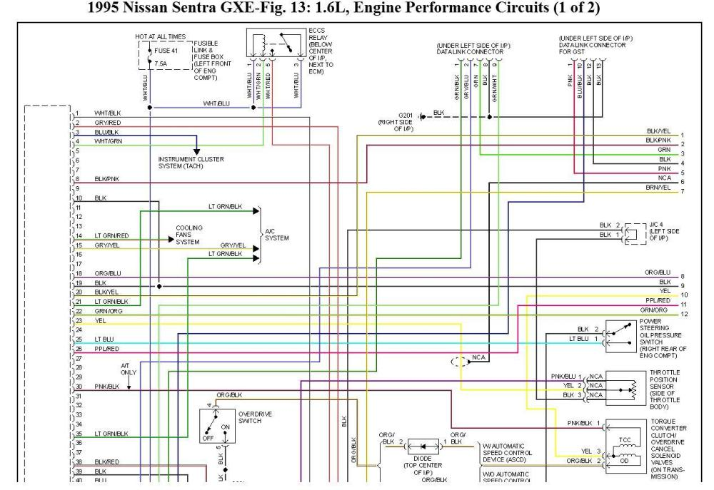 medium resolution of wiring diagram for 1995 nissan sentra schema diagram database 1995 nissan sentra fuse panel 1995 nissan 200sx fuse diagram