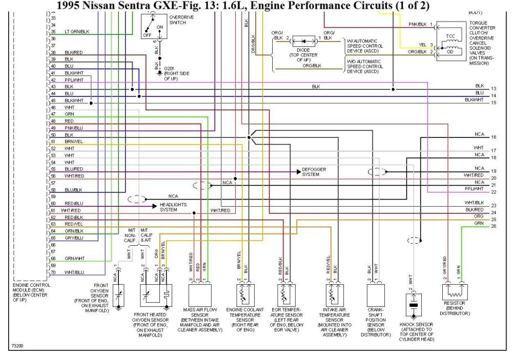 medium resolution of wiring diagram for nissan sentra gxe 1995 wiring problem 2004 nissan sentra parts diagram 1995 nissan sentra engine diagram