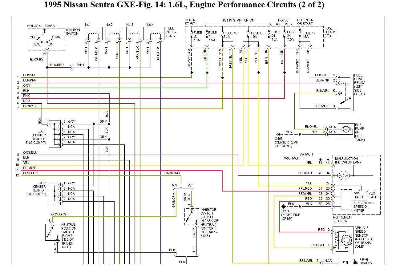 nissan patrol gu radio wiring diagram ladder logic examples for sentra gxe 1995 problem