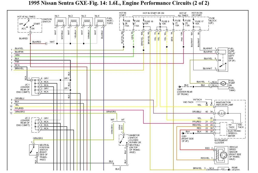 medium resolution of 95 nissan wiring diagram wiring diagram schematics nissan wiring schematics 2004 nisan nissan wiring schematics