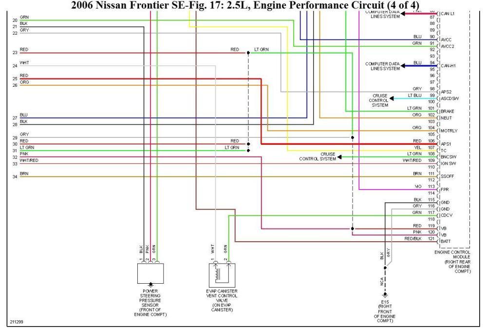 medium resolution of 95 240sx ka24de ecu wiring diagram h22a wiring diagram 1992 nissan 240sx wiring diagram 1993 nissan