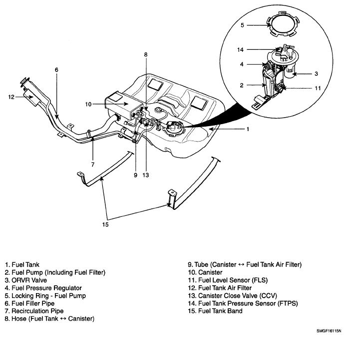 2012 Kia Optima Engine Diagram 2012 Kia Optima Fuse Box