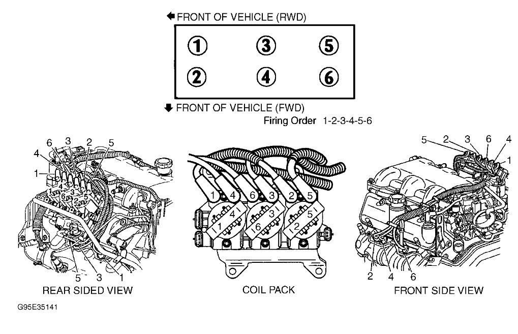 Buick Wiring Diagrams Online Wire Center • Wiring Diagram