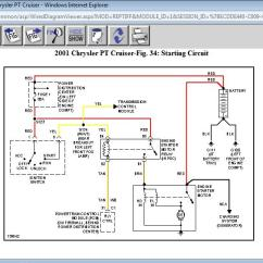 2001 Pt Cruiser Speaker Wiring Diagram Briggs And Stratton Pressure Washer Parts Will Not Spin Over With Key Thumb
