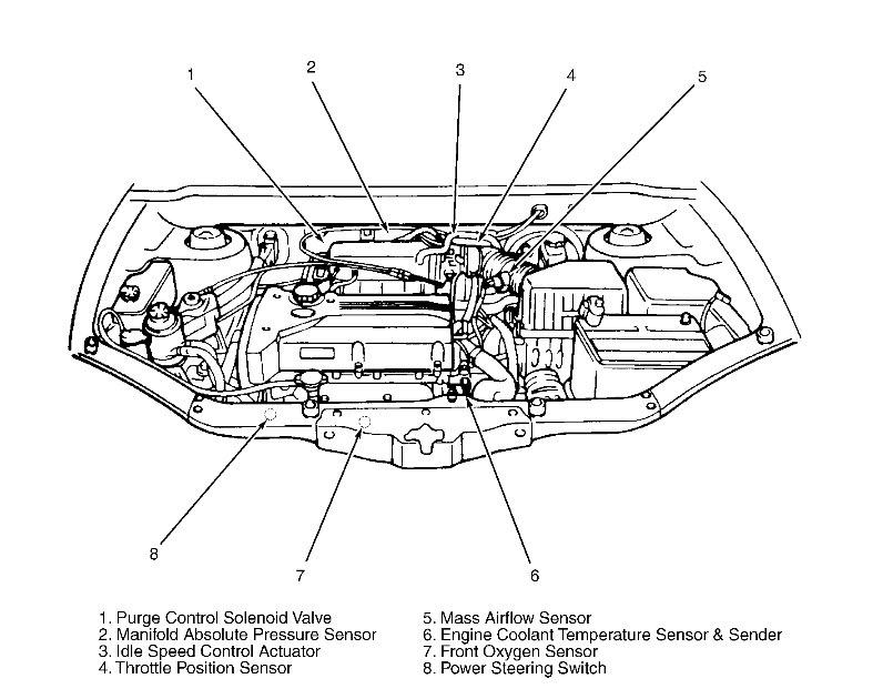 2003 Hyundai Santa Fe Purge Control Valve: Car Won't Start