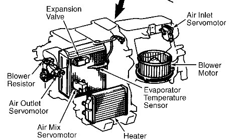 2001 Lexus ES 300 A/C Heater Fan: I Am Trying to Remove