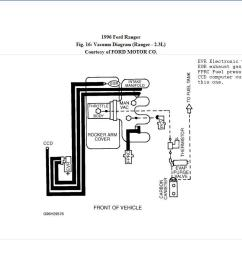 ford vacuum diagram wiring diagram ford f150 4x4 vacuum diagram broken vacuum line from canister my [ 1280 x 800 Pixel ]
