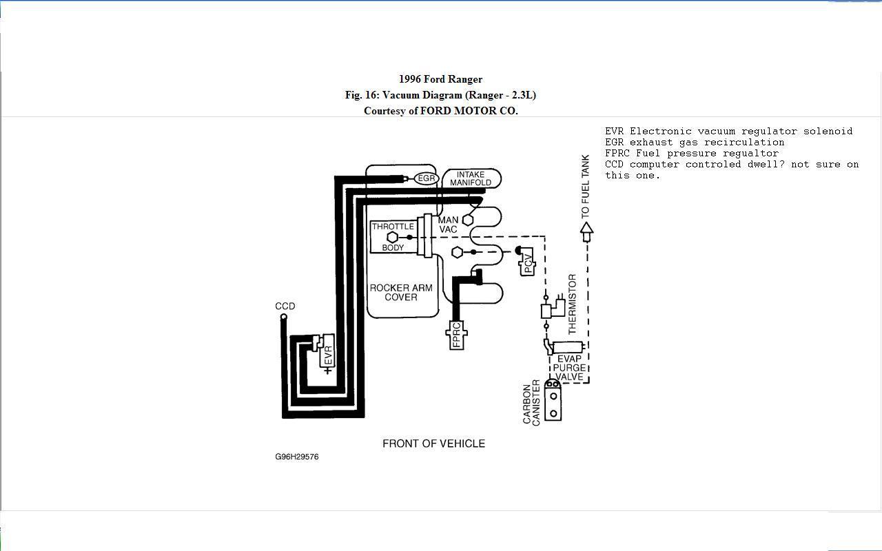 1997 ford ranger parts diagram 1970 chevelle radio wiring 2 3 vacuum auto