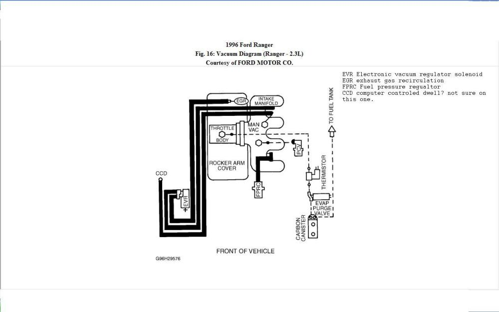 medium resolution of ford vacuum diagram wiring diagram ford f150 4x4 vacuum diagram broken vacuum line from canister my