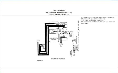small resolution of ford vacuum diagram wiring diagram ford f150 4x4 vacuum diagram broken vacuum line from canister my