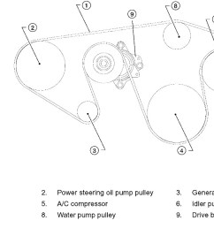 2008 nissan armada serpentine belt diagram wiring diagrams oneserpentine belt routing diagrams i have a 2006 [ 1220 x 673 Pixel ]