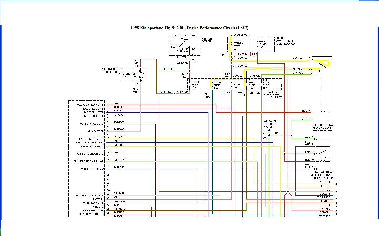 hight resolution of kia sportage o2 sensor wiring diagram wire center u2022 rh daniablub co 06 kia sportage starter