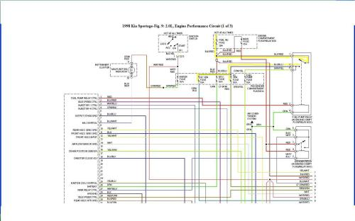 small resolution of kia sportage o2 sensor wiring diagram wire center u2022 rh daniablub co 06 kia sportage starter