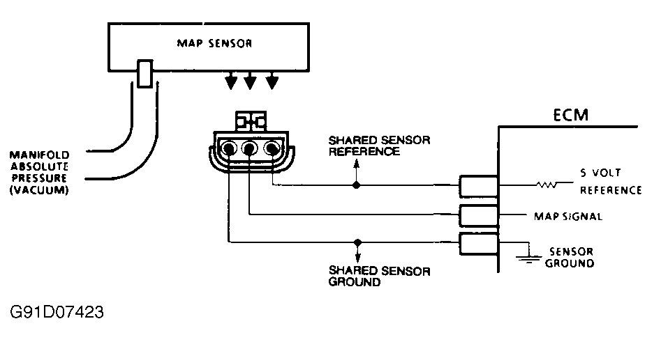 1993 Chevrolet 5.7 Efi Map Sensor Readings: Getting 5
