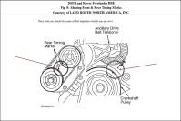 1998 Mazda Millenia Timing Belt Diagrams ...