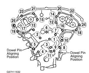 1997 Infiniti Q45 Stereo Wiring Diagram  ImageResizerToolCom
