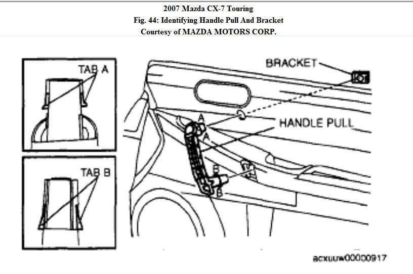2007 Mazda CX7 Exterior Door Handle Assembly: Can Anyone