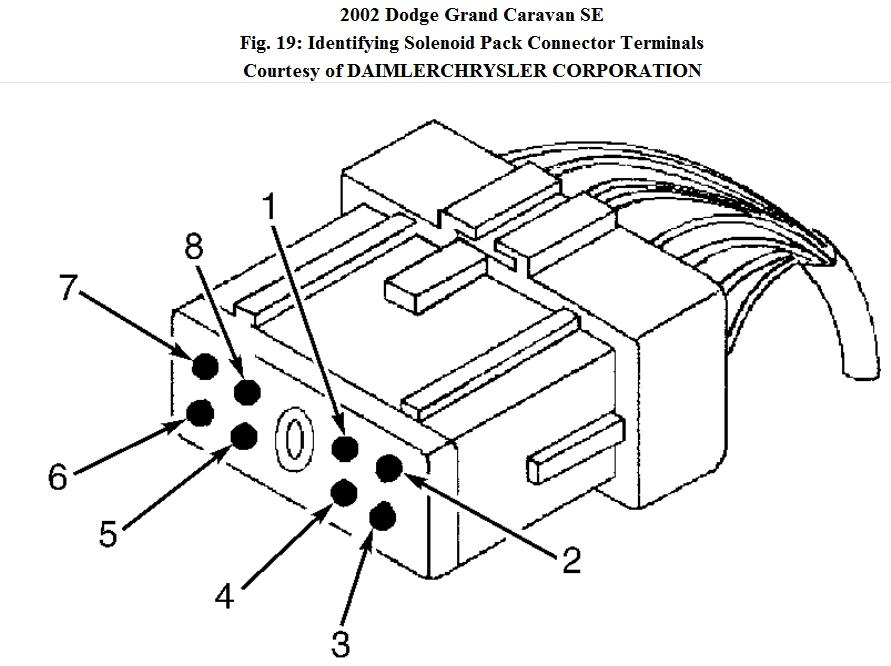 Kenwood Car Stereo Wiring Diagrams Kdc X395