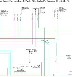 wiring diagram 1994 jeep laredo wiring diagram list wiring diagram for 1993 jeep grand cherokee [ 1253 x 864 Pixel ]