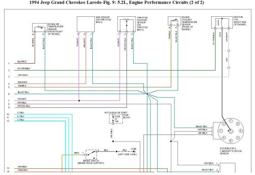 small resolution of wiring diagram 1994 jeep laredo wiring diagram list wiring diagram for 1993 jeep grand cherokee