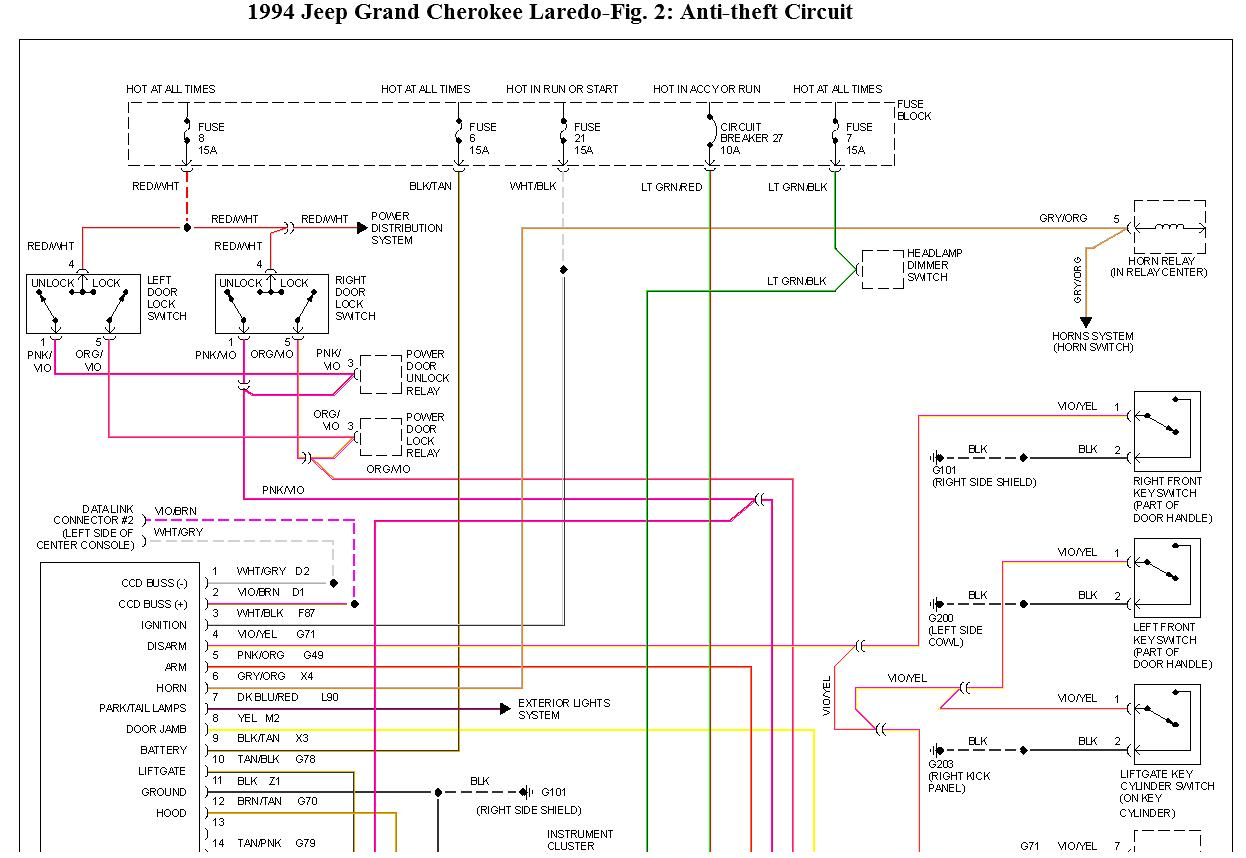 1993 jeep grand cherokee radio wiring diagram 2006 liberty security for