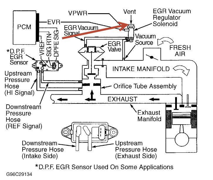 94 Oldsmobile Cutl Ciera Engine Diagram 94 Oldsmobile
