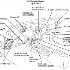 2000 Toyota 4runner Trailer Wiring Diagram Kenmore Sewing Machine Parts Shift Lock Control Ecucar Info