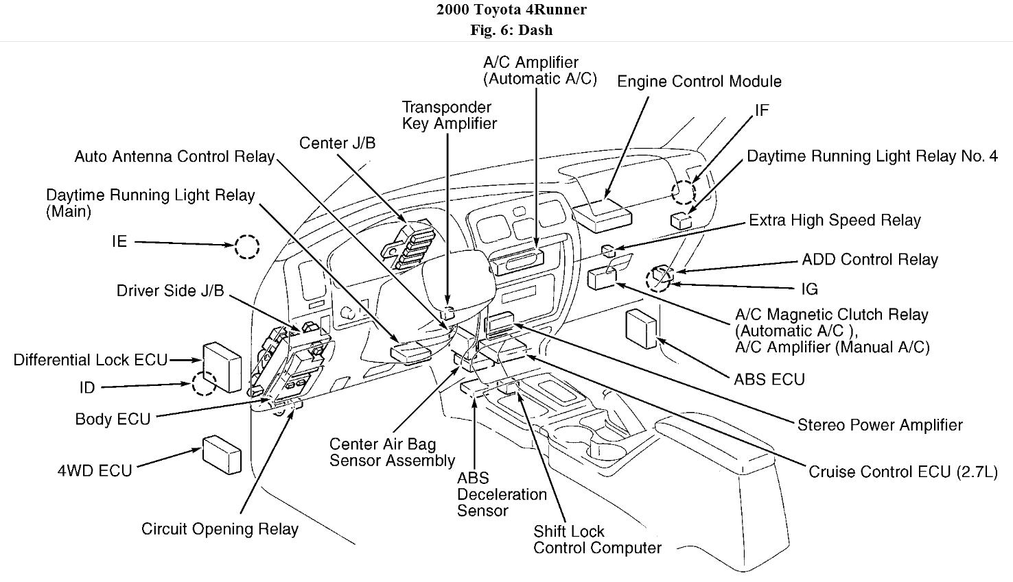 1997 toyota 4runner trailer wiring diagram control and relay panel shift lock ecucar info