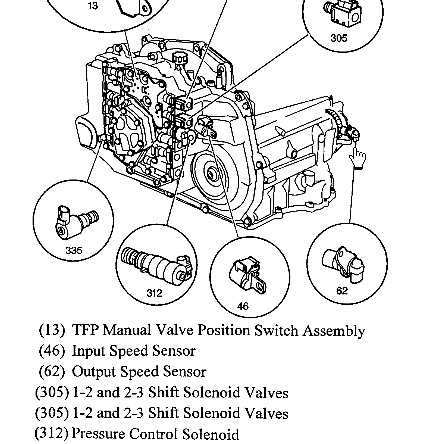 Chevy Cobalt Fuse Diagram Chevy Cobalt Speed Sensor