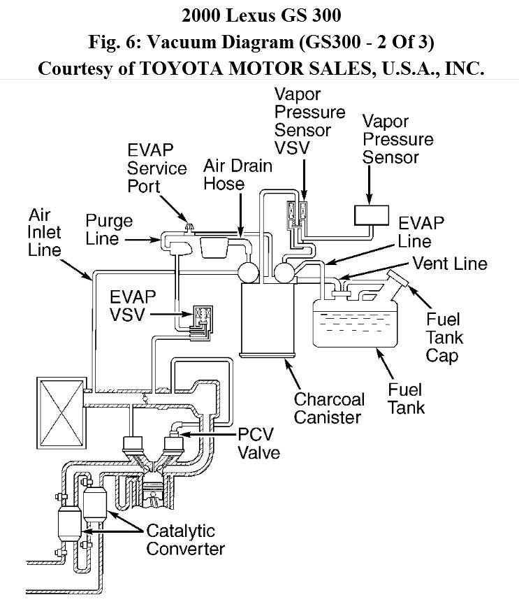 2003 lexus es 30wiring diagram original