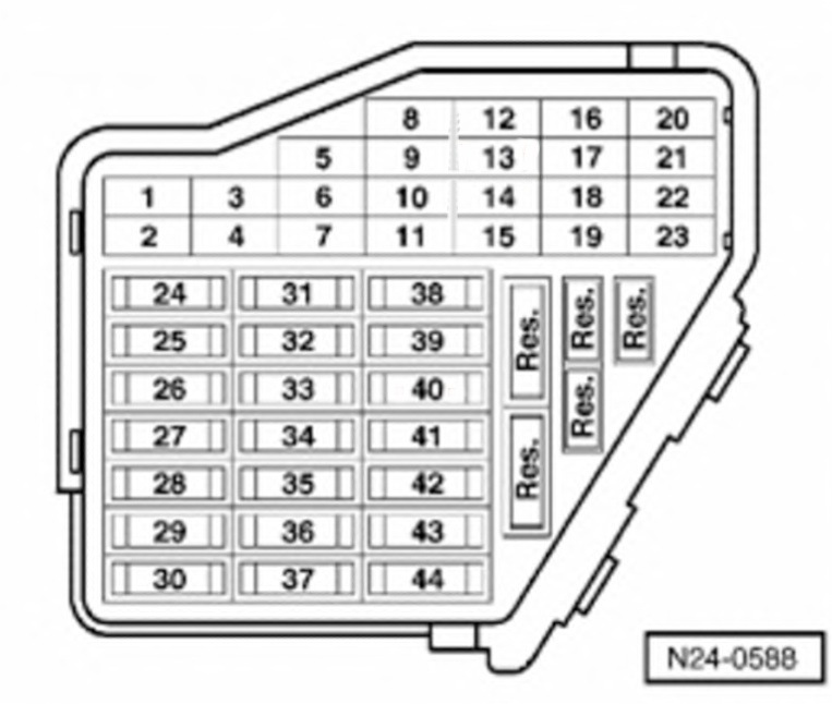 2000 Volkswagen Jetta Fuse Panel Diagram: Interior Problem