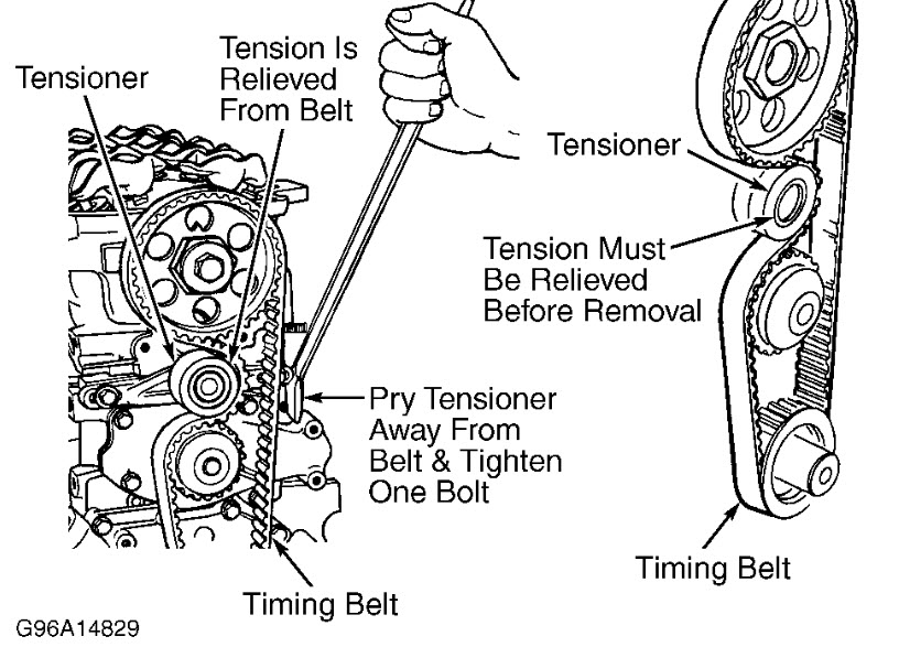 Service manual [How To Adjust Belt Tension On A 1994