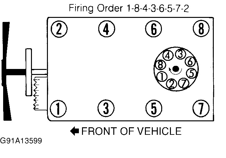 What Is the Firing Order: I Changed Spark Plug Cables and