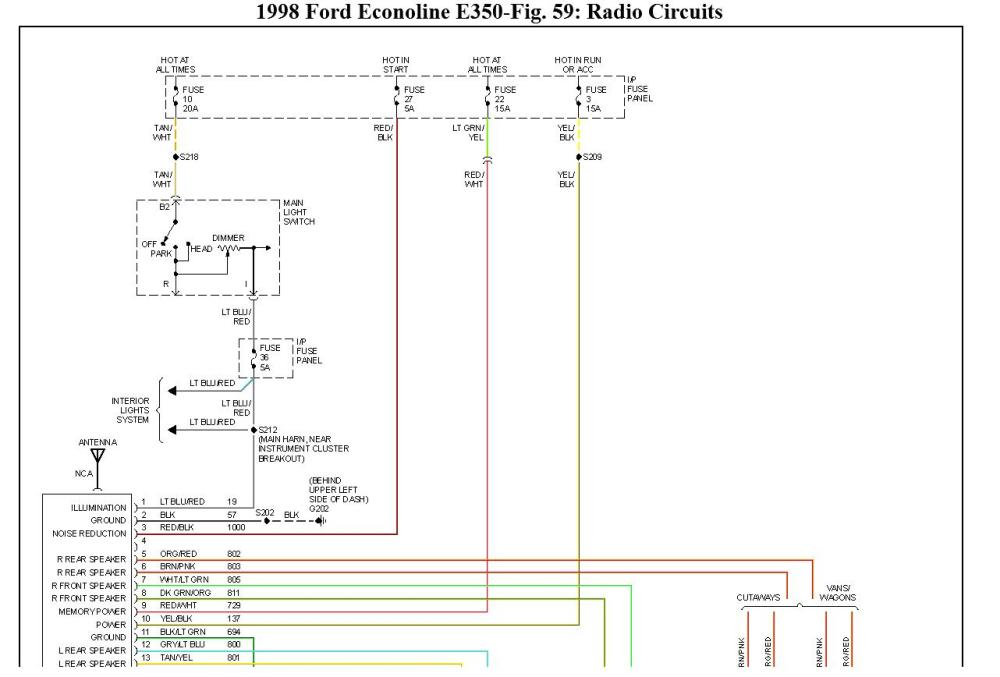 medium resolution of ford van radio wiring diagram wiring diagram third level 1999 dodge grand caravan wiring diagram 1999 ford e250 radio wiring diagram