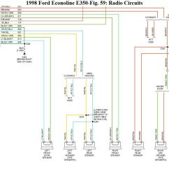 2006 Ford Econoline Radio Wiring Diagram The Legend Of Sleepy Hollow Plot For 1998 E350 Transit Bus