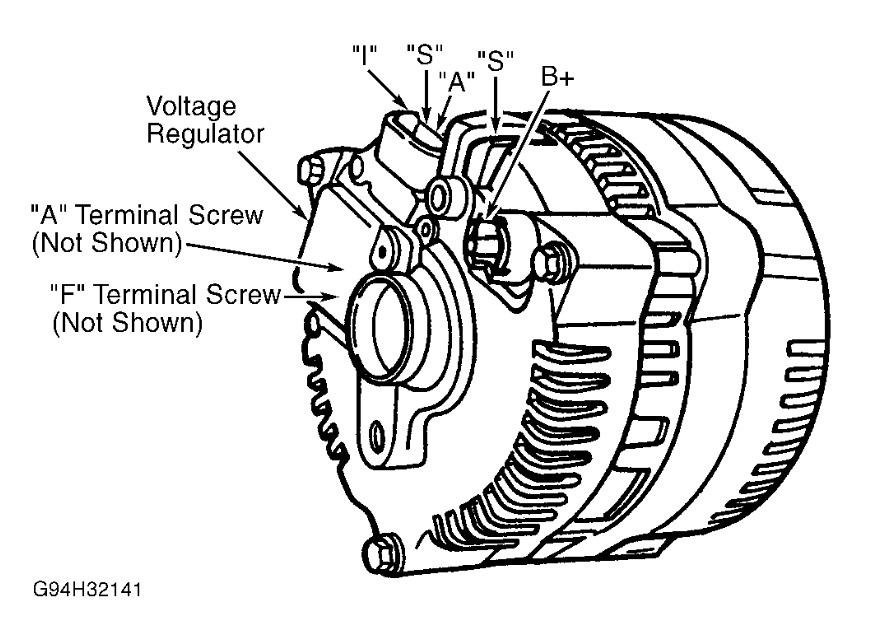 sahaldesigns: 2001 Ford F250 Alternator Wiring Diagram