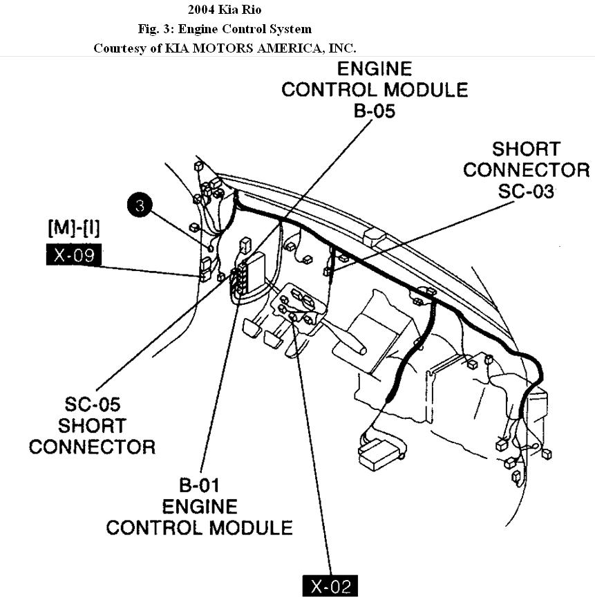 2001 Kium Rio Engine Diagram