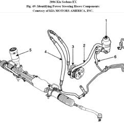 2004 Kia Sorento Exhaust System Diagram 1997 Honda Civic Si Stereo Wiring Seat Belt 2005 Sedona Nice Place To Get