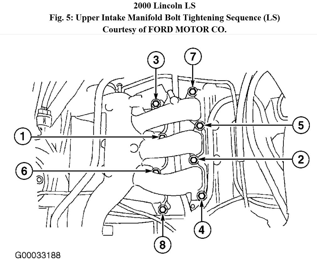 Engine Diagram For 2000 Lincoln Ls 3 9 • Wiring Diagram