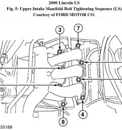 lincoln ls 2002 30 v 6 engine diagram 17 28 kenmo lp de u2022lincoln ls [ 1011 x 832 Pixel ]